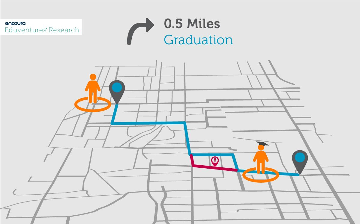 If There's a Will, There's a Waze: Navigating the Student Journey