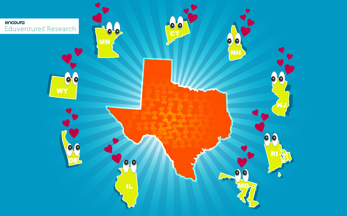 A Fact Check on Out-of-State Recruitment: Don't Mess With Texas