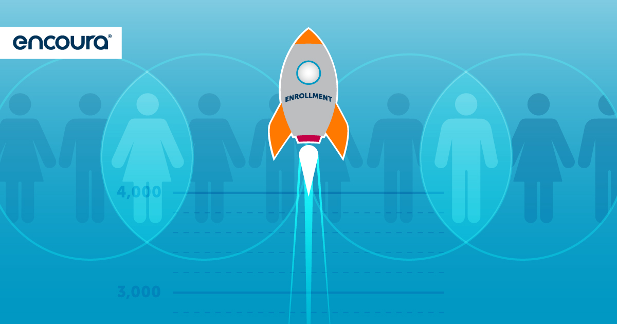 Custom Audience Targeting Launches Enrollment over Pre-Pandemic Benchmarks