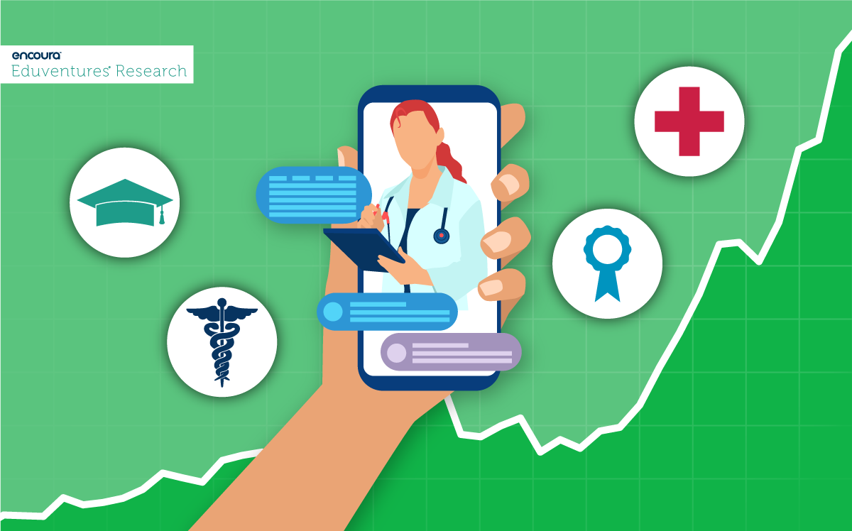 The Doctor Will (Virtually) See You Now: A Look at the Emerging Telehealth Market